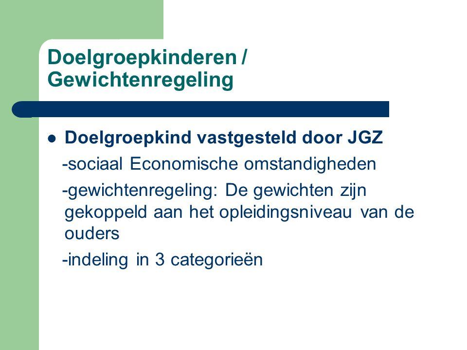 Doelgroepkinderen / Gewichtenregeling Doelgroepkind vastgesteld door JGZ -sociaal Economische omstandigheden -gewichtenregeling: De gewichten zijn gek