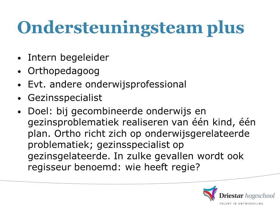 Ondersteuningsteam plus Intern begeleider Orthopedagoog Evt.