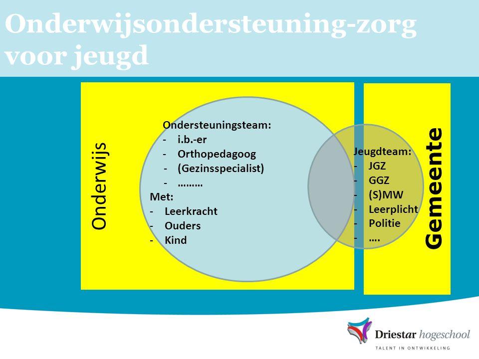 Onderwijsondersteuning-zorg voor jeugd Onderwijs Gemeente Ondersteuningsteam: -i.b.-er -Orthopedagoog -(Gezinsspecialist) -……… Met: -Leerkracht -Ouders -Kind Jeugdteam: -JGZ -GGZ -(S)MW -Leerplicht -Politie -….