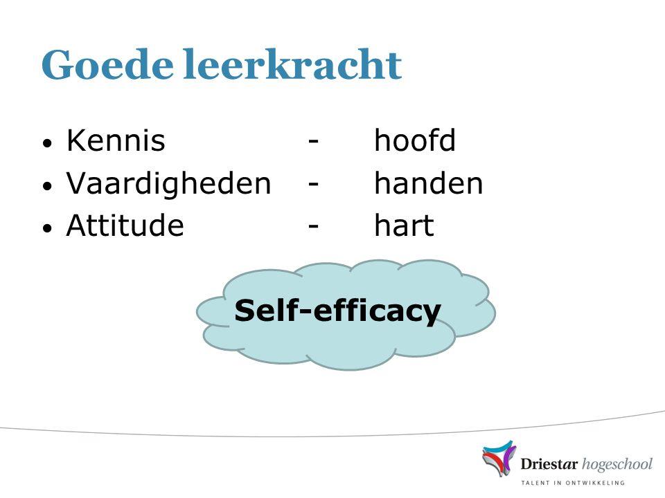 Goede leerkracht Kennis- hoofd Vaardigheden - handen Attitude - hart Self-efficacy