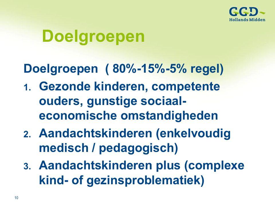10Titel van de presentatie03-08-2006 Doelgroepen Doelgroepen ( 80%-15%-5% regel) 1.