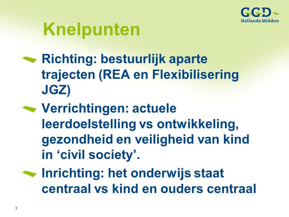 3Titel van de presentatie03-08-2006 Knelpunten Richting: bestuurlijk aparte trajecten (REA en Flexibilisering JGZ) Verrichtingen: actuele leerdoelstelling vs ontwikkeling, gezondheid en veiligheid van kind in 'civil society'.