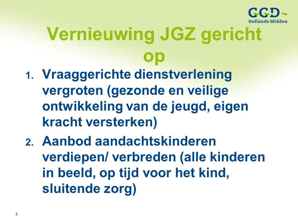 4Titel van de presentatie03-08-2006 Vernieuwing JGZ gericht op 1.