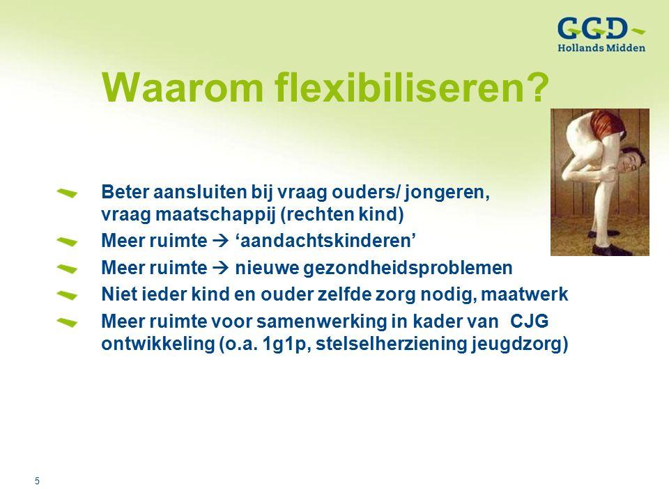 5Titel van de presentatie03-08-2006 Waarom flexibiliseren.