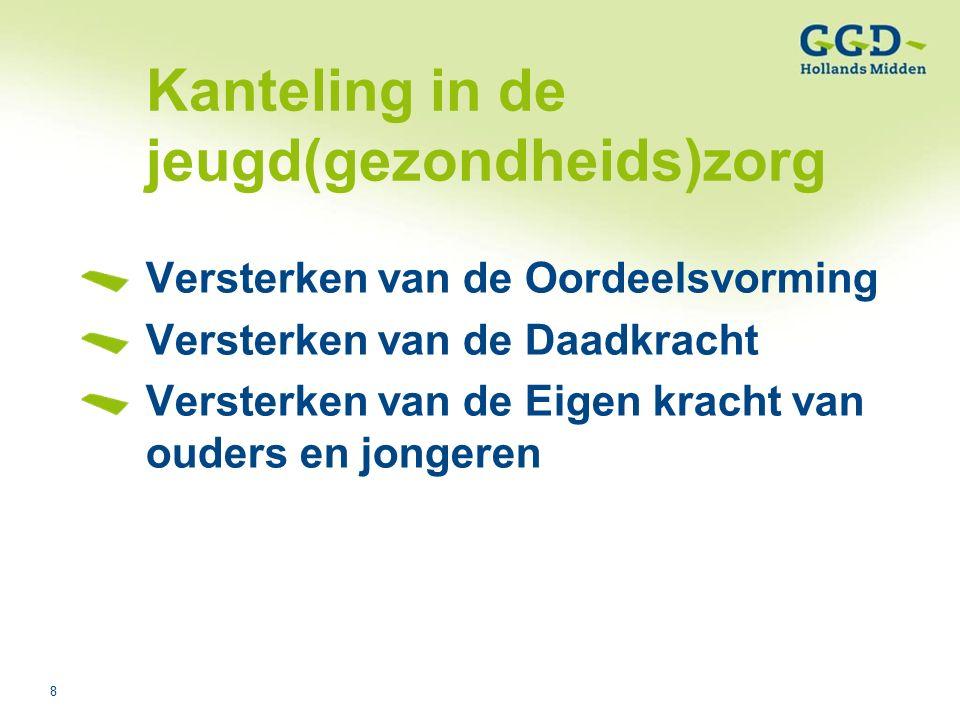 8Titel van de presentatie03-08-2006 Kanteling in de jeugd(gezondheids)zorg Versterken van de Oordeelsvorming Versterken van de Daadkracht Versterken van de Eigen kracht van ouders en jongeren