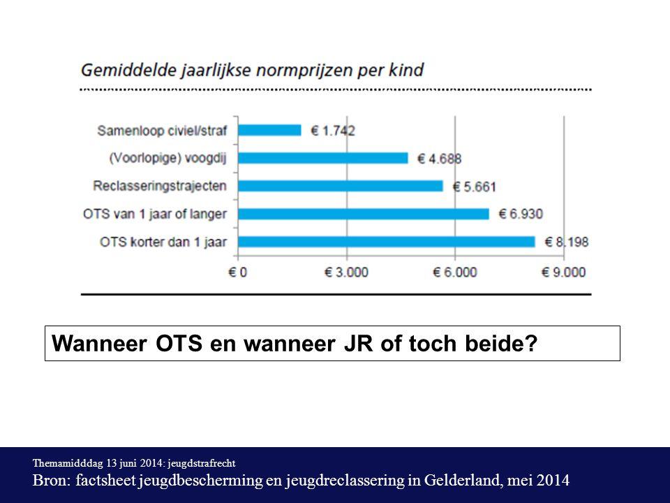 Bron: factsheet jeugdbescherming en jeugdreclassering in Gelderland, mei 2014 Wanneer OTS en wanneer JR of toch beide