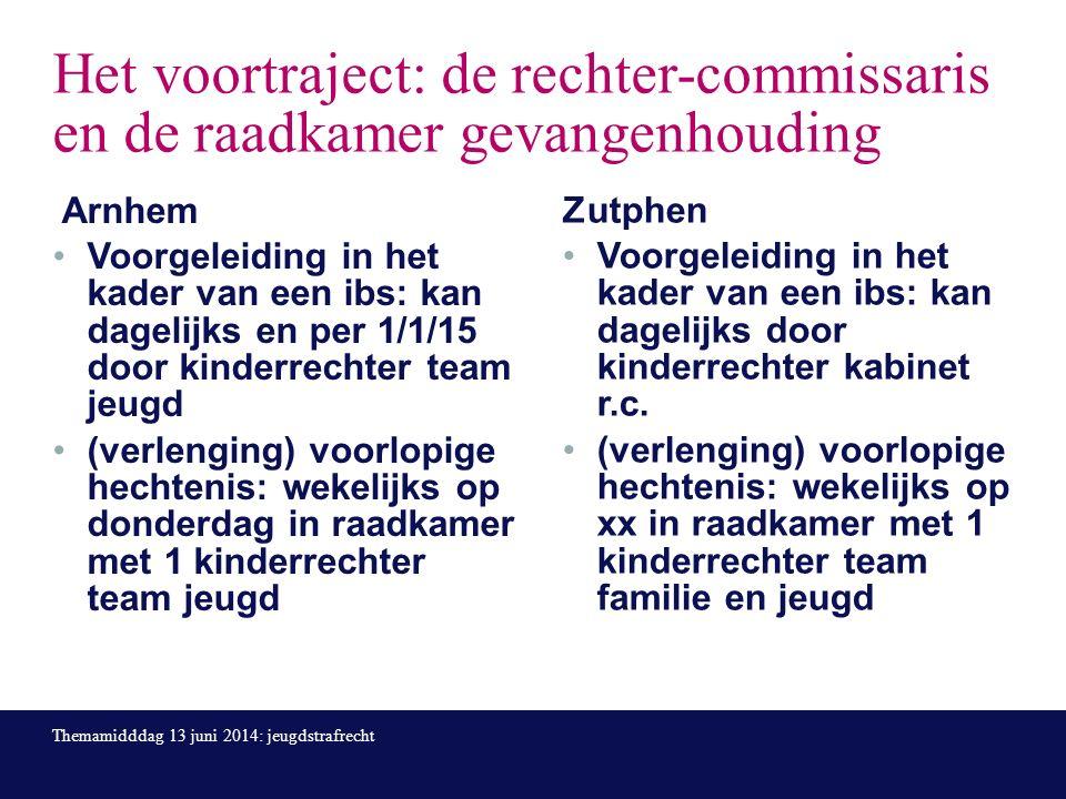 Het voortraject: de rechter-commissaris en de raadkamer gevangenhouding Arnhem Voorgeleiding in het kader van een ibs: kan dagelijks en per 1/1/15 door kinderrechter team jeugd (verlenging) voorlopige hechtenis: wekelijks op donderdag in raadkamer met 1 kinderrechter team jeugd Zutphen Voorgeleiding in het kader van een ibs: kan dagelijks door kinderrechter kabinet r.c.