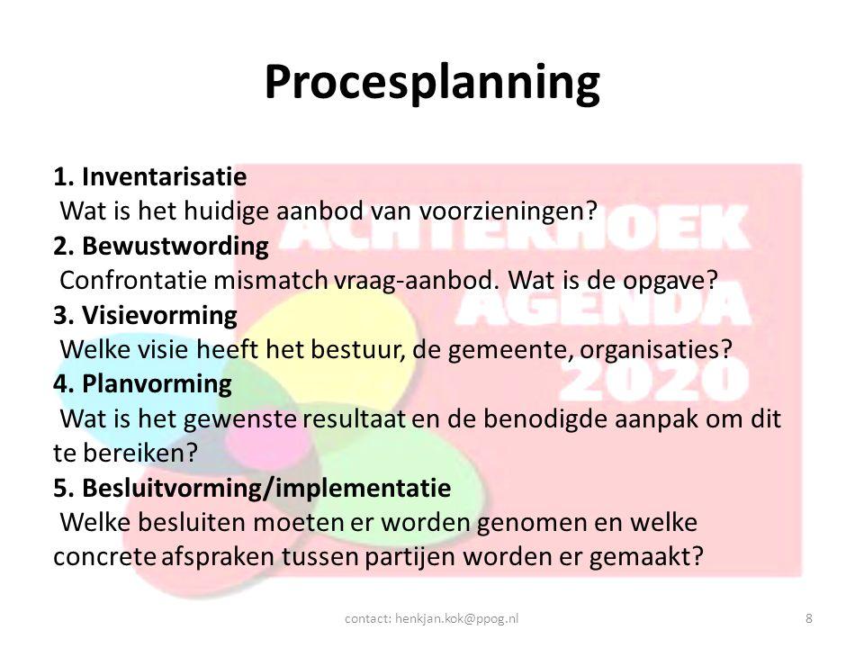 Procesplanning 1. Inventarisatie Wat is het huidige aanbod van voorzieningen.