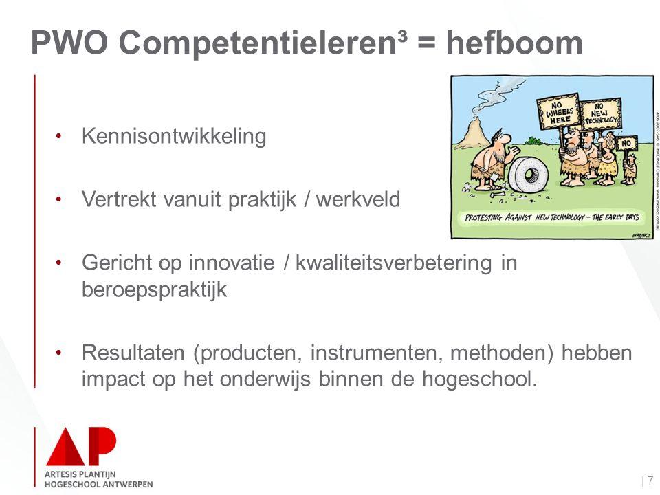 PWO Competentieleren³ = hefboom | 7 Kennisontwikkeling Vertrekt vanuit praktijk / werkveld Gericht op innovatie / kwaliteitsverbetering in beroepspraktijk Resultaten (producten, instrumenten, methoden) hebben impact op het onderwijs binnen de hogeschool.