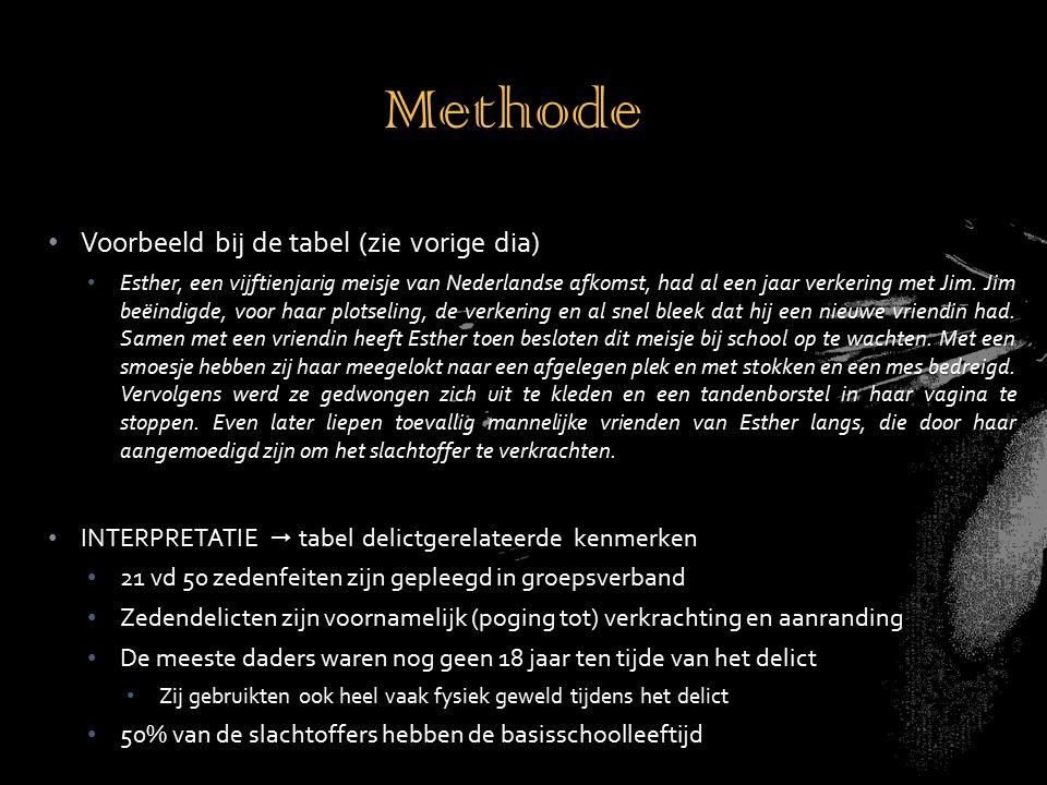 Voorbeeld bij de tabel (zie vorige dia) Esther, een vijftienjarig meisje van Nederlandse afkomst, had al een jaar verkering met Jim.