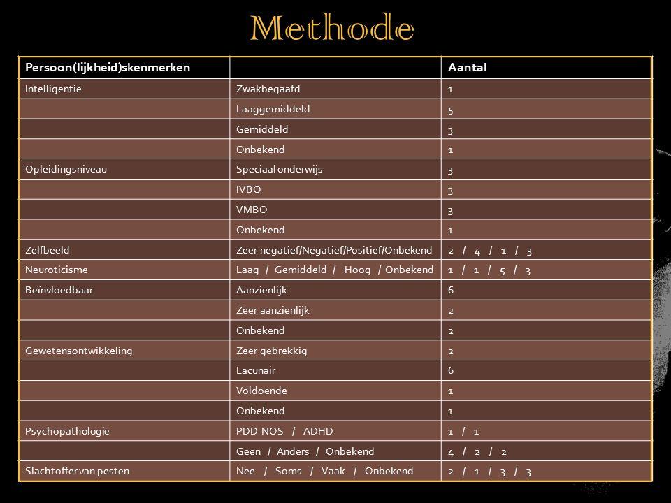 Methode Persoon(lijkheid)skenmerkenAantal IntelligentieZwakbegaafd1 Laaggemiddeld5 Gemiddeld3 Onbekend1 OpleidingsniveauSpeciaal onderwijs3 IVBO3 VMBO3 Onbekend1 ZelfbeeldZeer negatief/Negatief/Positief/Onbekend2 / 4 / 1 / 3 NeuroticismeLaag / Gemiddeld / Hoog / Onbekend1 / 1 / 5 / 3 BeïnvloedbaarAanzienlijk6 Zeer aanzienlijk2 Onbekend2 GewetensontwikkelingZeer gebrekkig2 Lacunair6 Voldoende1 Onbekend1 PsychopathologiePDD-NOS / ADHD1 / 1 Geen / Anders / Onbekend4 / 2 / 2 Slachtoffer van pestenNee / Soms / Vaak / Onbekend2 / 1 / 3 / 3