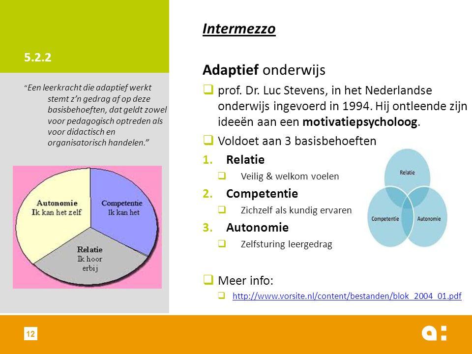 5.2.2 Intermezzo Adaptief onderwijs  prof. Dr.