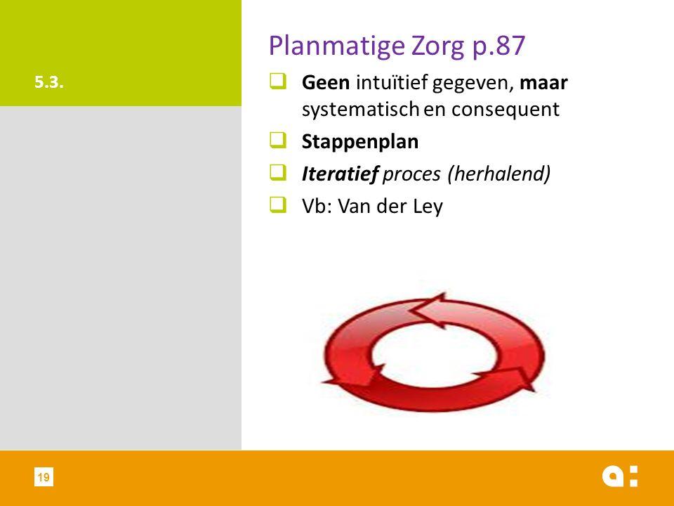 5.3. Planmatige Zorg p.87  Geen intuïtief gegeven, maar systematisch en consequent  Stappenplan  Iteratief proces (herhalend)  Vb: Van der Ley 19