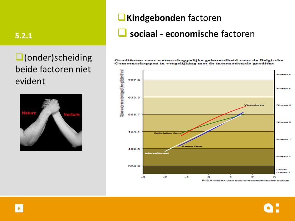 5.2.1  Kindgebonden factoren  sociaal - economische factoren  (onder)scheiding beide factoren niet evident 9