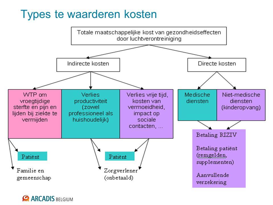 Gebruikte methode voor waardering van mortaliteitseffecten Wat.