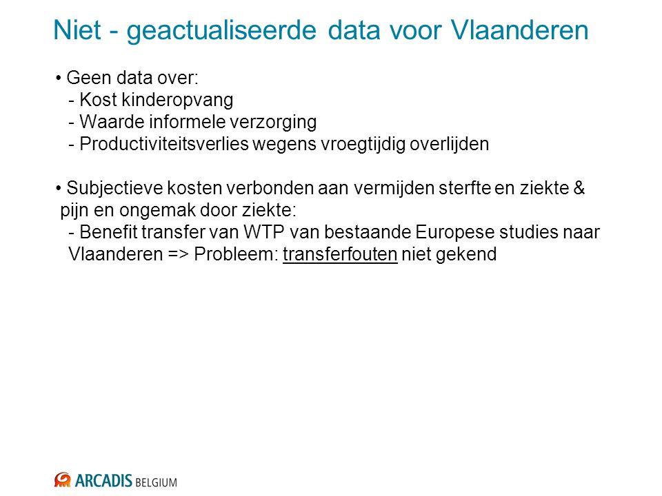 Marginale kost voor Vlaanderen op jaarbasis voor een concentratie van 10 µg/m 3 Mortaliteitseffecten: - chronische mortaliteit door PM2.5: 1,1 – 5,7 miljard EUR - acute mortaliteit PM10: 330-847 miljoen EUR - acute mortaliteit ozon: 55-606 miljoen EUR - PM10 en baby's: 2-34 miljoen EUR Morbiditeit te wijten aan PM 10 : - COI: 142-640 miljoen EUR - WTP: 47-392 miljoen EUR Morbiditeit te wijten aan PM 2.5 : - Productiviteitsverlies betaalde arbeid: 66-89 miljoen EUR - Productiviteitsverlies huishoudelijke arbeid: 53-68 miljoen EUR - WTP: 194-249 miljoen EUR Morbiditeit te wijten aan ozon: - COI: 3-16 miljoen EUR - WTP: (15) – 154 miljoen EUR