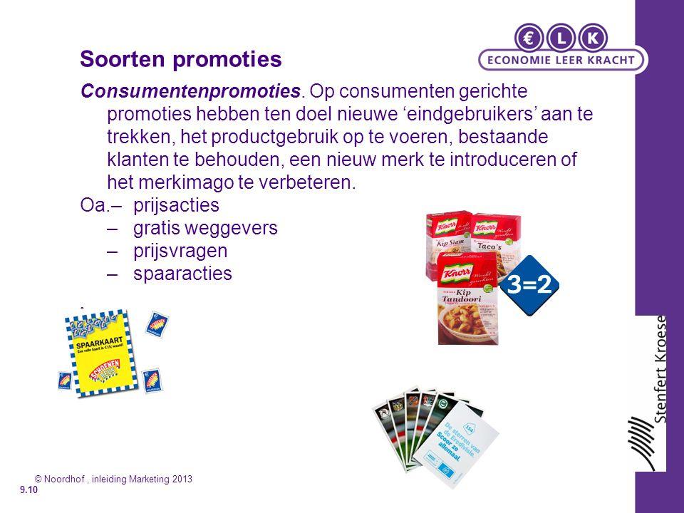 Soorten promoties Consumentenpromoties.