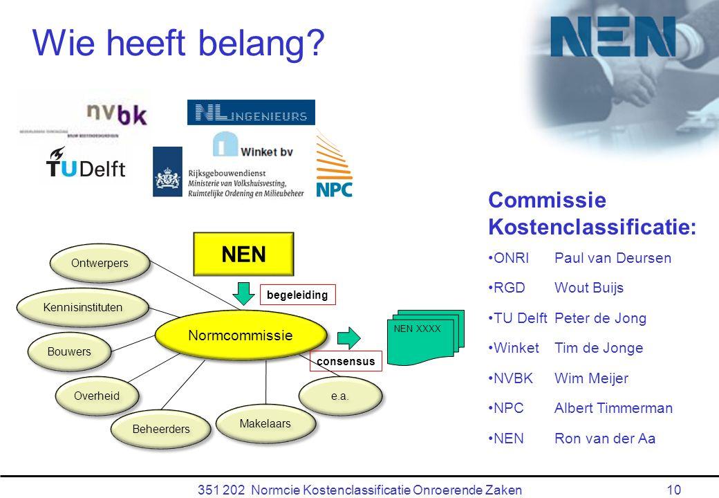 351 202 Normcie Kostenclassificatie Onroerende Zaken10 Wie heeft belang.