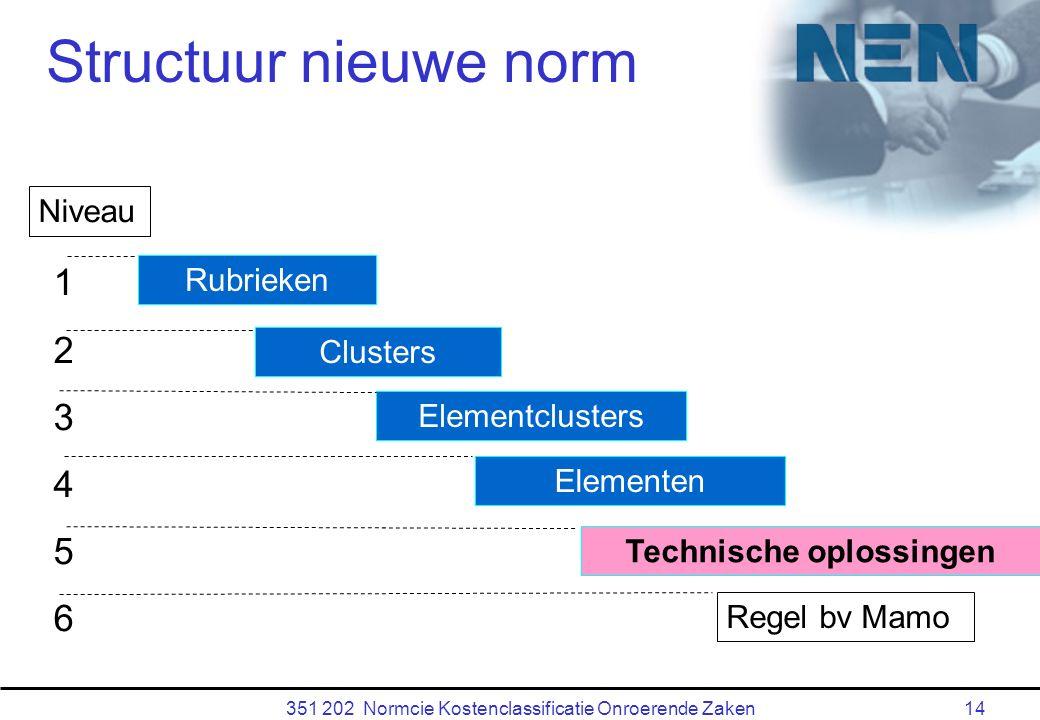 351 202 Normcie Kostenclassificatie Onroerende Zaken14 Structuur nieuwe norm Rubrieken Clusters Technische oplossingen Regel bv Mamo Elementclusters Elementen 123456123456 Niveau