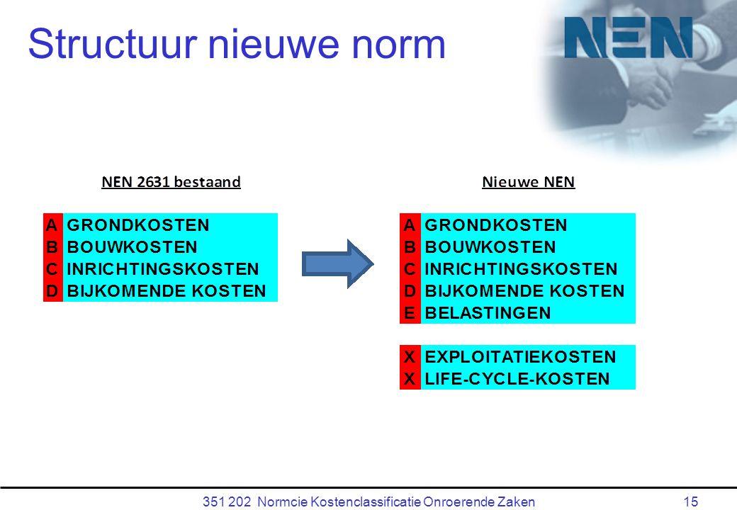 351 202 Normcie Kostenclassificatie Onroerende Zaken15 Structuur nieuwe norm