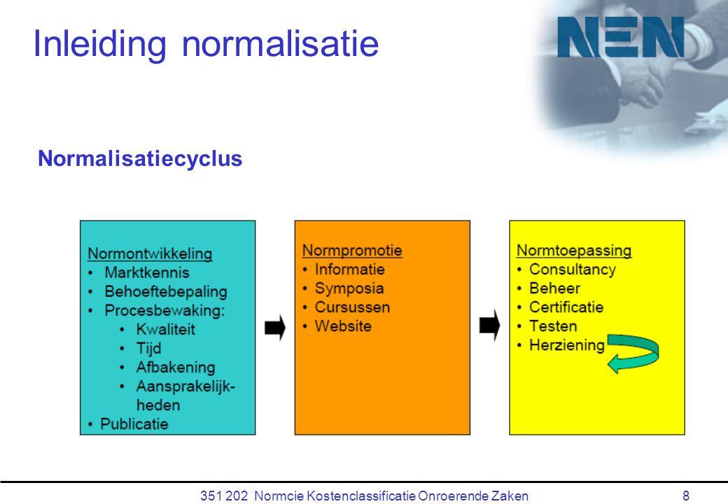 351 202 Normcie Kostenclassificatie Onroerende Zaken8 Normalisatiecyclus Inleiding normalisatie