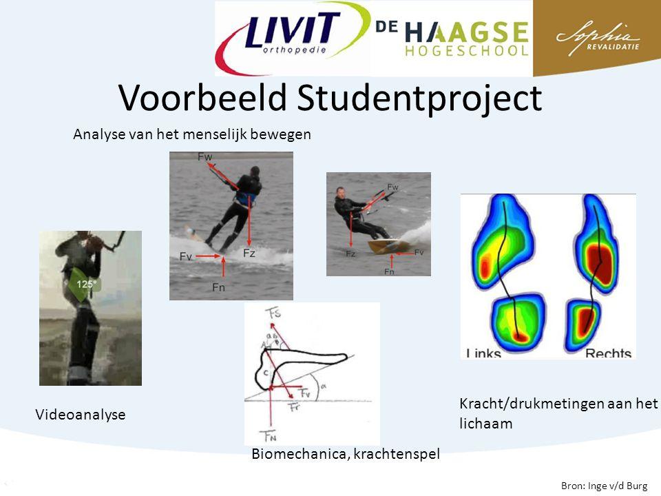 Voorbeeld Studentproject Videoanalyse Biomechanica, krachtenspel Kracht/drukmetingen aan het lichaam Bron: Inge v/d Burg Analyse van het menselijk bewegen