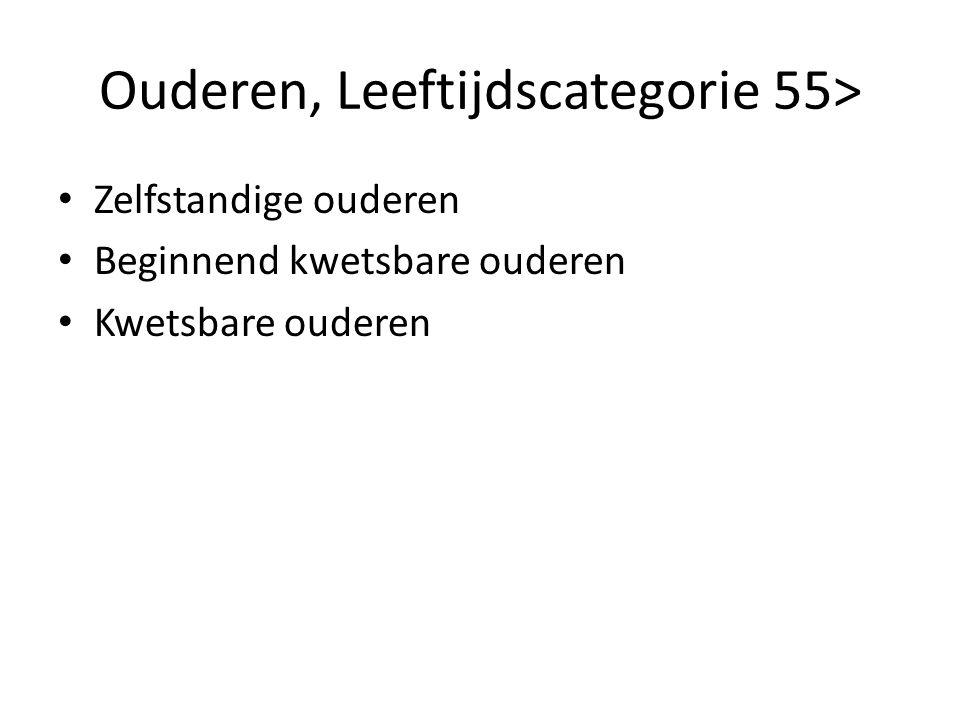 Ouderen, Leeftijdscategorie 55> Zelfstandige ouderen Beginnend kwetsbare ouderen Kwetsbare ouderen