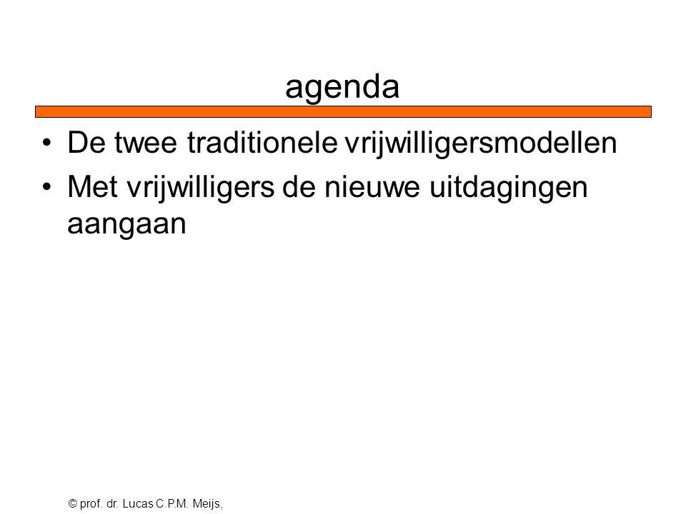 © prof. dr. Lucas C.P.M. Meijs, Drie doelstellingen Drie organisaties Drie 'verenigingen'….