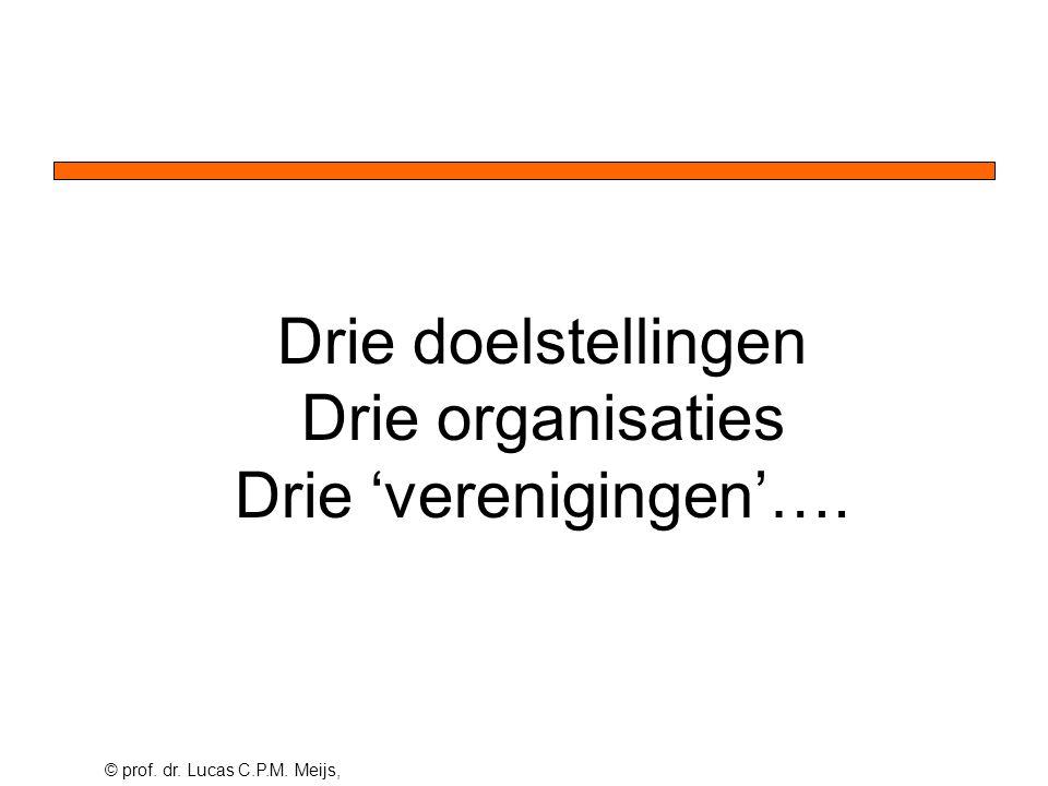 © prof.dr. Lucas C.P.M. Meijs, Drie organisaties Drie 'verenigingen'….
