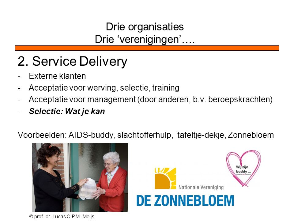 METHODOLOGY Research site: NLdoet: NLdoet is a two-day episodic volunteering event in the Netherlands –350.000 volunteers, 8.000 volunteer projects Many countries have similar Volunteer Days Survey administered to nonprofit organizations that participated in NLdoet in 2012, 2013, 2014 and 2015.