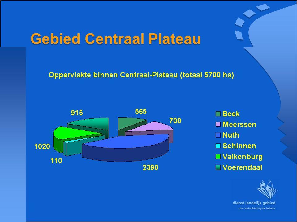 Herinrichting Centraal Plateau Bron: Rijksbijdragetoezegging 2005