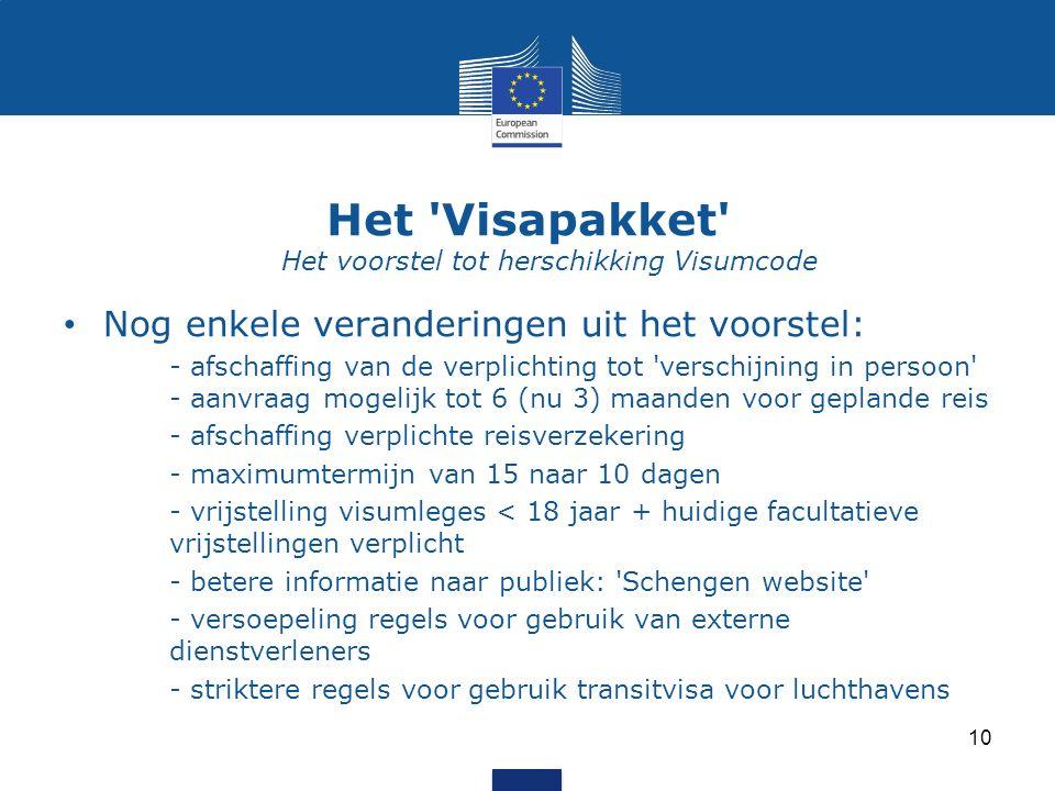 Het Visapakket Het voorstel tot herschikking Visumcode Nog enkele veranderingen uit het voorstel: - afschaffing van de verplichting tot verschijning in persoon - aanvraag mogelijk tot 6 (nu 3) maanden voor geplande reis - afschaffing verplichte reisverzekering - maximumtermijn van 15 naar 10 dagen - vrijstelling visumleges < 18 jaar + huidige facultatieve vrijstellingen verplicht - betere informatie naar publiek: Schengen website - versoepeling regels voor gebruik van externe dienstverleners - striktere regels voor gebruik transitvisa voor luchthavens 10
