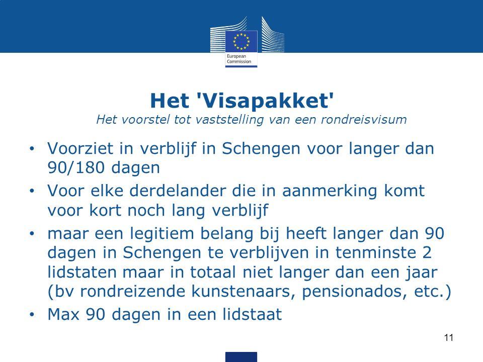 Het Visapakket Het voorstel tot vaststelling van een rondreisvisum Voorziet in verblijf in Schengen voor langer dan 90/180 dagen Voor elke derdelander die in aanmerking komt voor kort noch lang verblijf maar een legitiem belang bij heeft langer dan 90 dagen in Schengen te verblijven in tenminste 2 lidstaten maar in totaal niet langer dan een jaar (bv rondreizende kunstenaars, pensionados, etc.) Max 90 dagen in een lidstaat 11