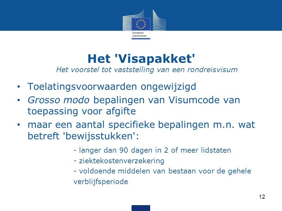 Het Visapakket Het voorstel tot vaststelling van een rondreisvisum Toelatingsvoorwaarden ongewijzigd Grosso modo bepalingen van Visumcode van toepassing voor afgifte maar een aantal specifieke bepalingen m.n.