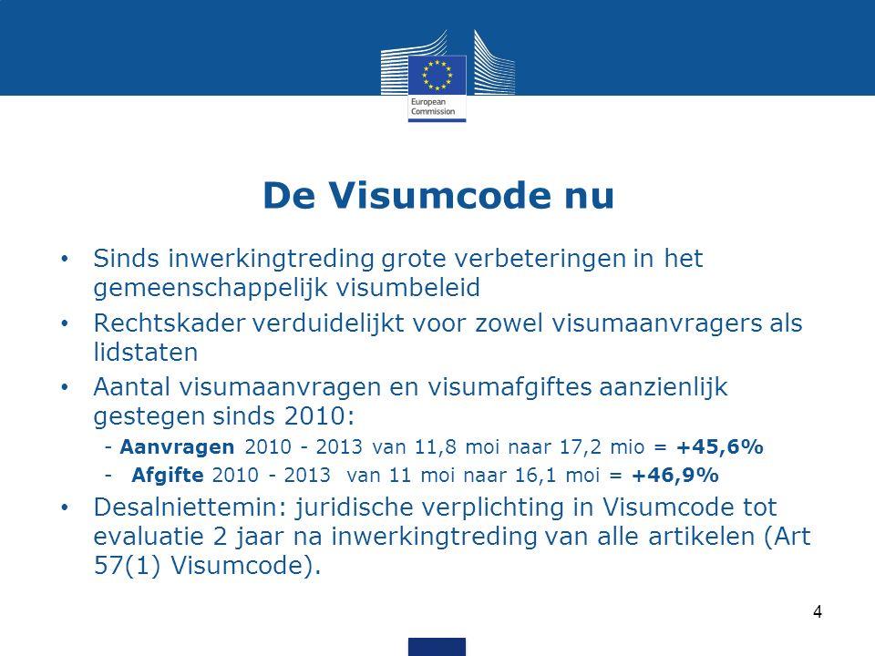 De Visumcode nu Sinds inwerkingtreding grote verbeteringen in het gemeenschappelijk visumbeleid Rechtskader verduidelijkt voor zowel visumaanvragers als lidstaten Aantal visumaanvragen en visumafgiftes aanzienlijk gestegen sinds 2010: - Aanvragen 2010 - 2013 van 11,8 moi naar 17,2 mio = +45,6% -Afgifte 2010 - 2013 van 11 moi naar 16,1 moi = +46,9% Desalniettemin: juridische verplichting in Visumcode tot evaluatie 2 jaar na inwerkingtreding van alle artikelen (Art 57(1) Visumcode).