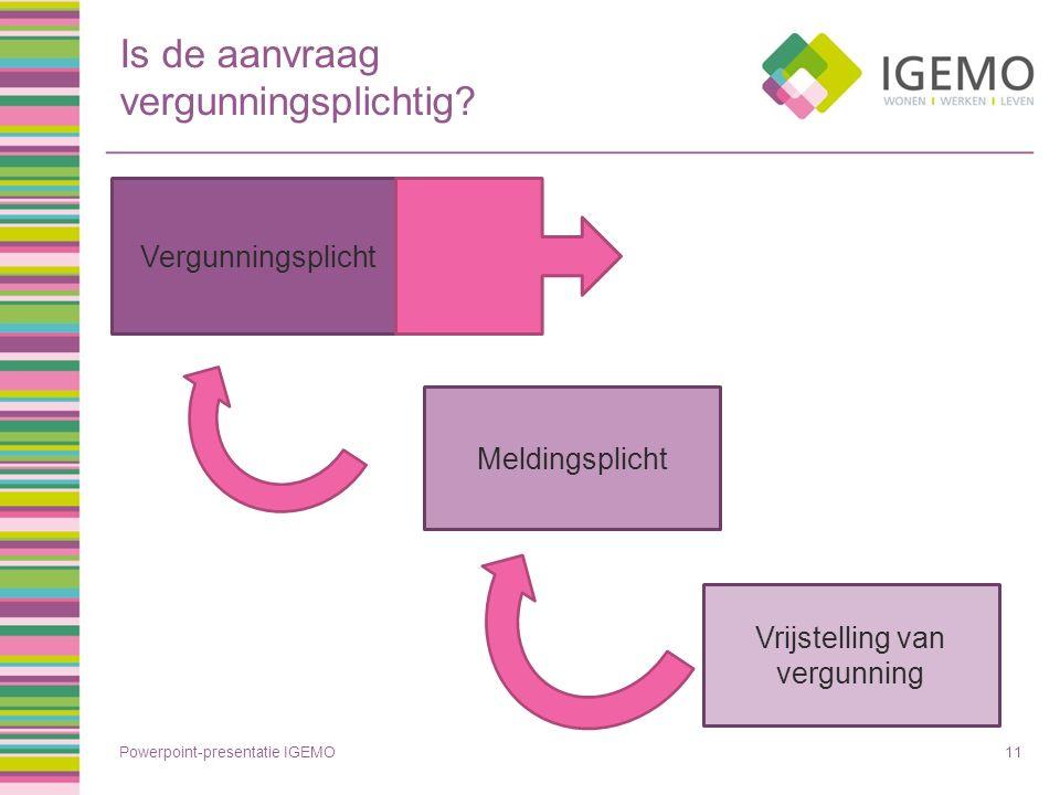 Is de aanvraag vergunningsplichtig? Powerpoint-presentatie IGEMO11 Vergunningsplicht Meldingsplicht Vrijstelling van vergunning