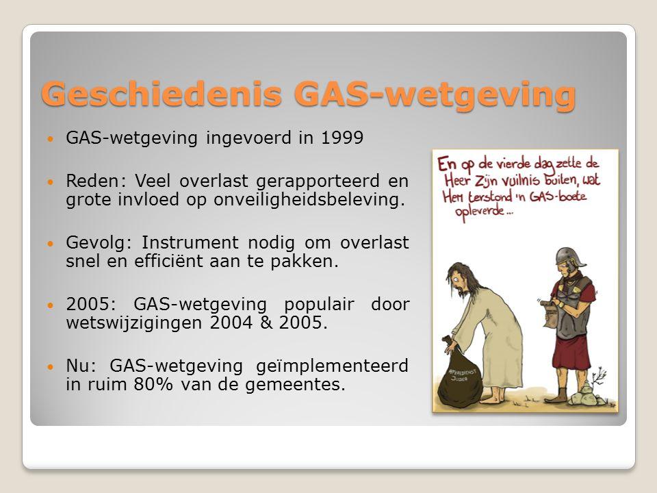 Geschiedenis GAS-wetgeving GAS-wetgeving ingevoerd in 1999 Reden: Veel overlast gerapporteerd en grote invloed op onveiligheidsbeleving.