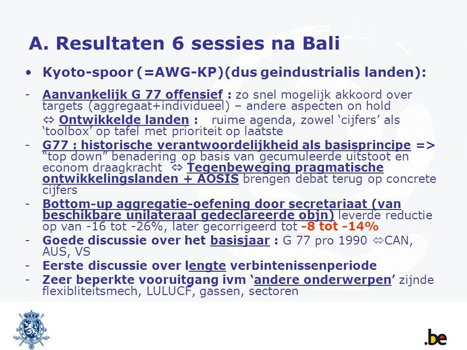 A. Resultaten 6 sessies na Bali Kyoto-spoor (=AWG-KP)(dus geindustrialis landen): -Aanvankelijk G 77 offensief : zo snel mogelijk akkoord over targets