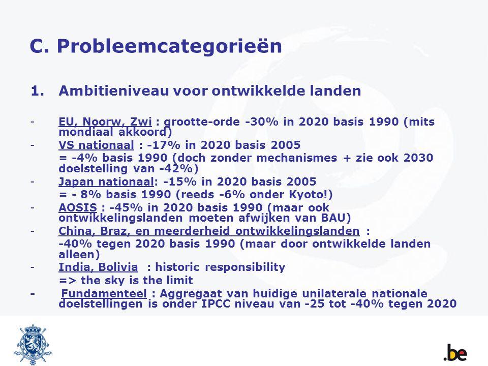 C. Probleemcategorieën 1.Ambitieniveau voor ontwikkelde landen -EU, Noorw, Zwi : grootte-orde -30% in 2020 basis 1990 (mits mondiaal akkoord) -VS nati