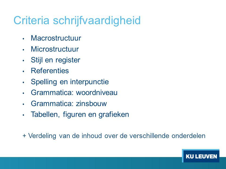 Nuttige websites Schrijfhulp ILT * www.woordenlijst.org www.onzetaal.nl www.vrt.be/taal www.taaladvies.net www.taaltelefoon.be www.taalwinkel.nl * http://ilt.kuleuven.be/acnederlands/ (Elektronische leermiddelen > Digitale schrijfhulp voor studenten)