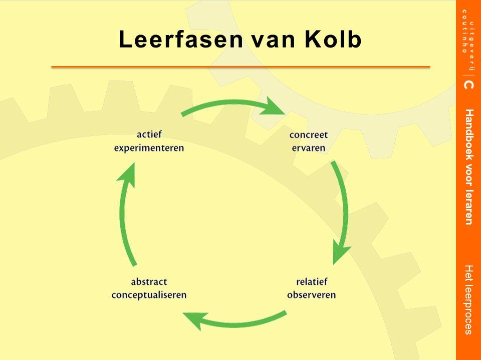 Handboek voor leraren Het leerproces Leerfasen van Kolb