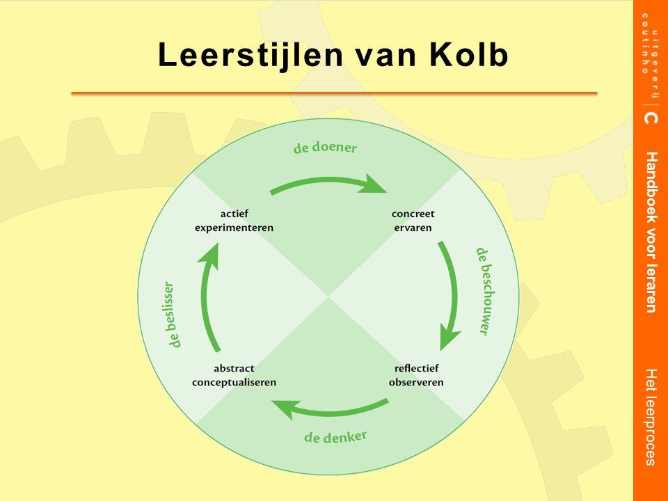 Handboek voor leraren Het leerproces Leerstijlen van Kolb