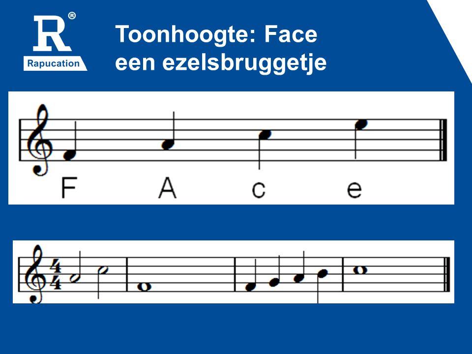 Wat zijn de eerst drie tonen van deze melodie Beantwoord deze vraag met het tekstscherm van het FAP