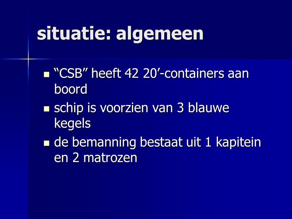 situatie: algemeen CSB heeft 42 20'-containers aan boord CSB heeft 42 20'-containers aan boord schip is voorzien van 3 blauwe kegels schip is voorzien van 3 blauwe kegels de bemanning bestaat uit 1 kapitein en 2 matrozen de bemanning bestaat uit 1 kapitein en 2 matrozen