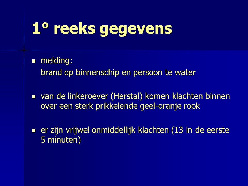 1° reeks gegevens melding: melding: brand op binnenschip en persoon te water van de linkeroever (Herstal) komen klachten binnen over een sterk prikkel