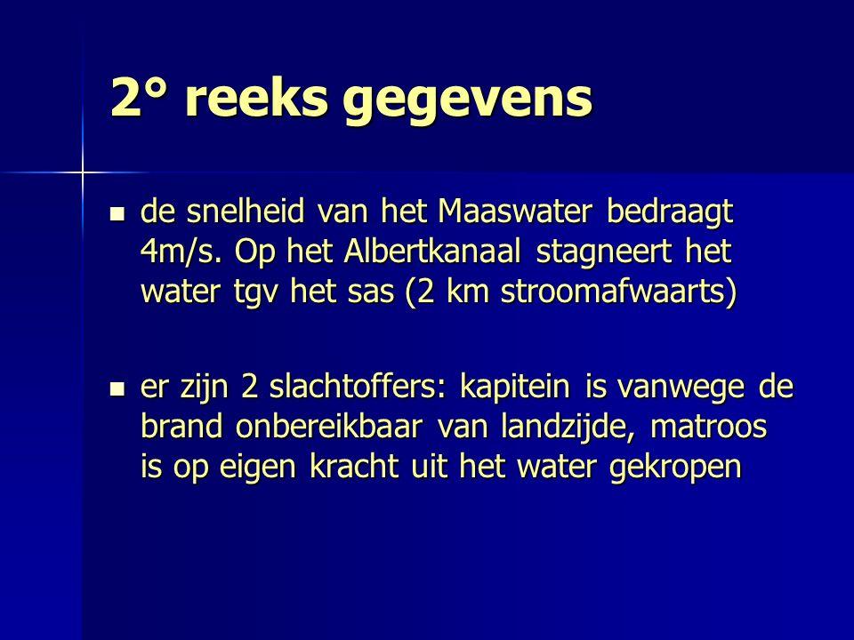 2° reeks gegevens de snelheid van het Maaswater bedraagt 4m/s. Op het Albertkanaal stagneert het water tgv het sas (2 km stroomafwaarts) de snelheid v