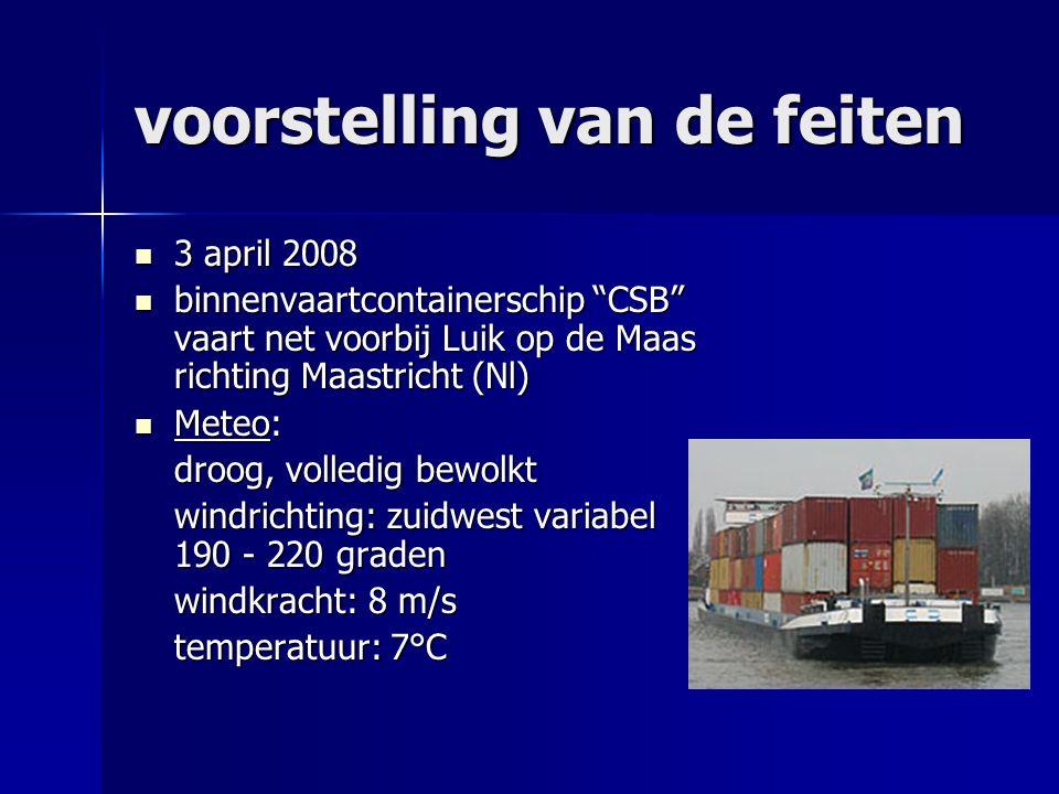 voorstelling van de feiten 3 april 2008 3 april 2008 binnenvaartcontainerschip CSB vaart net voorbij Luik op de Maas richting Maastricht (Nl) binnenvaartcontainerschip CSB vaart net voorbij Luik op de Maas richting Maastricht (Nl) Meteo: Meteo: droog, volledig bewolkt windrichting: zuidwest variabel 190 - 220 graden windkracht: 8 m/s temperatuur: 7°C
