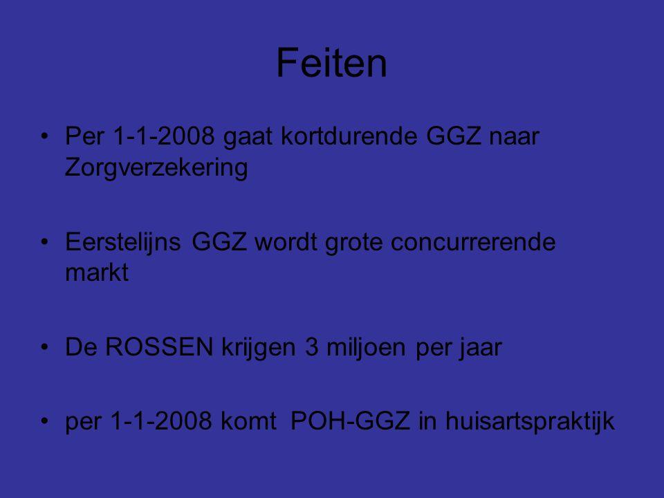Feiten Per 1-1-2008 gaat kortdurende GGZ naar Zorgverzekering Eerstelijns GGZ wordt grote concurrerende markt De ROSSEN krijgen 3 miljoen per jaar per 1-1-2008 komt POH-GGZ in huisartspraktijk