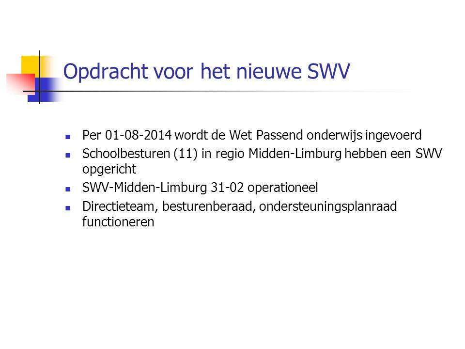 Opdracht voor het nieuwe SWV Per 01-08-2014 wordt de Wet Passend onderwijs ingevoerd Schoolbesturen (11) in regio Midden-Limburg hebben een SWV opgericht SWV-Midden-Limburg 31-02 operationeel Directieteam, besturenberaad, ondersteuningsplanraad functioneren