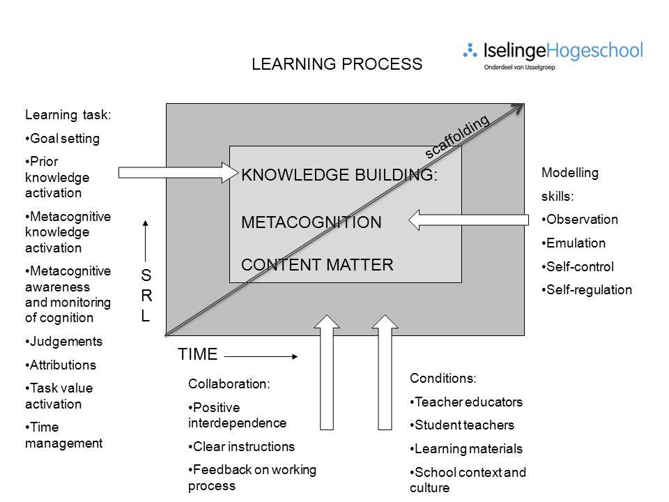 Uitgangspunten opleidings- en taakbekwame fase Onderzoek vertrekt vanuit een praktijkrelevante vraag.